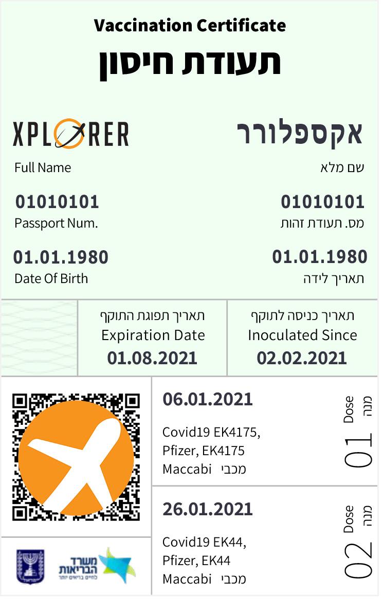 דרכון ירוק - תעודת מתחסן